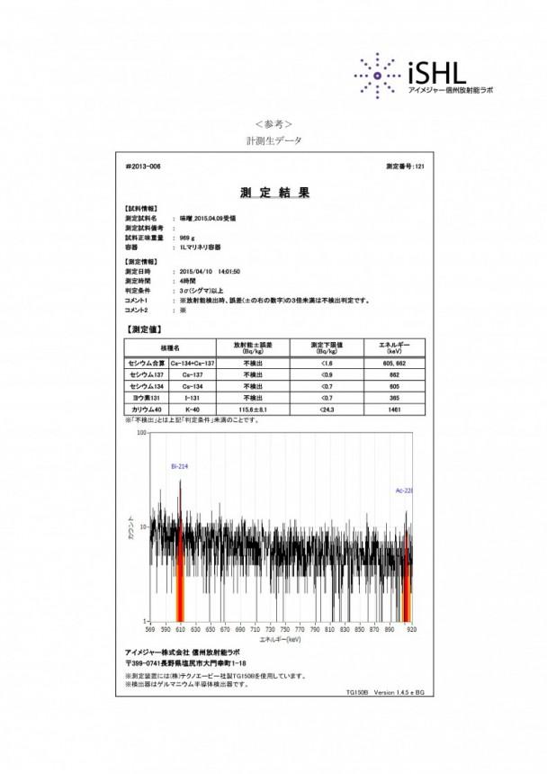 放射能検査2